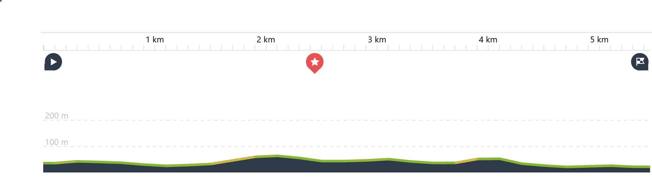 height map Norrfällsviken hike